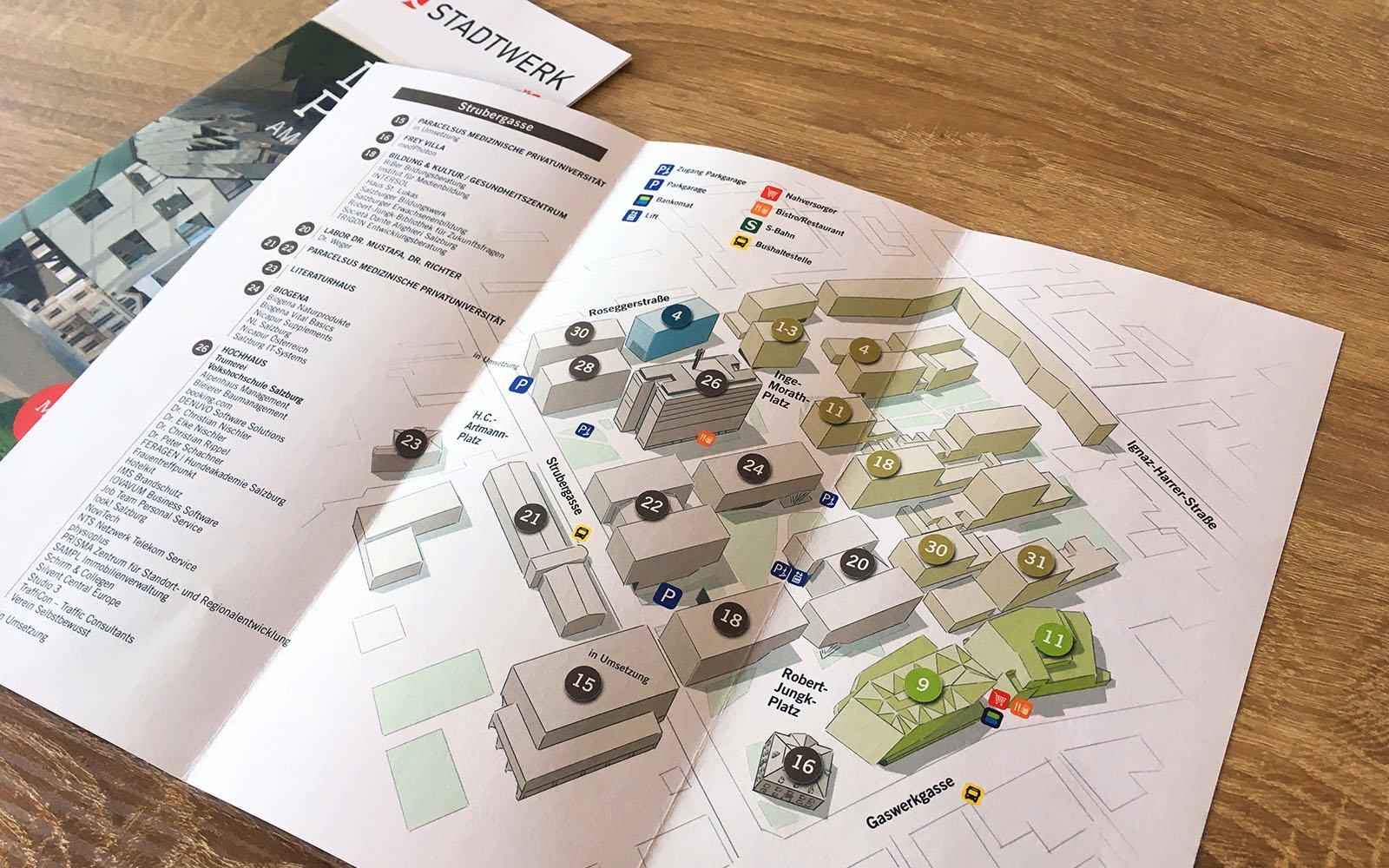 Stadtwerk-Orientierungsplan